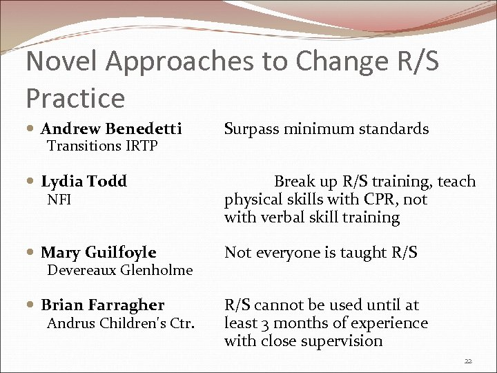 Novel Approaches to Change R/S Practice Andrew Benedetti Surpass minimum standards Lydia Todd Break