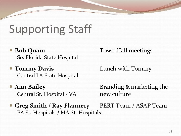 Supporting Staff Bob Quam Town Hall meetings Tommy Davis Lunch with Tommy Ann Bailey