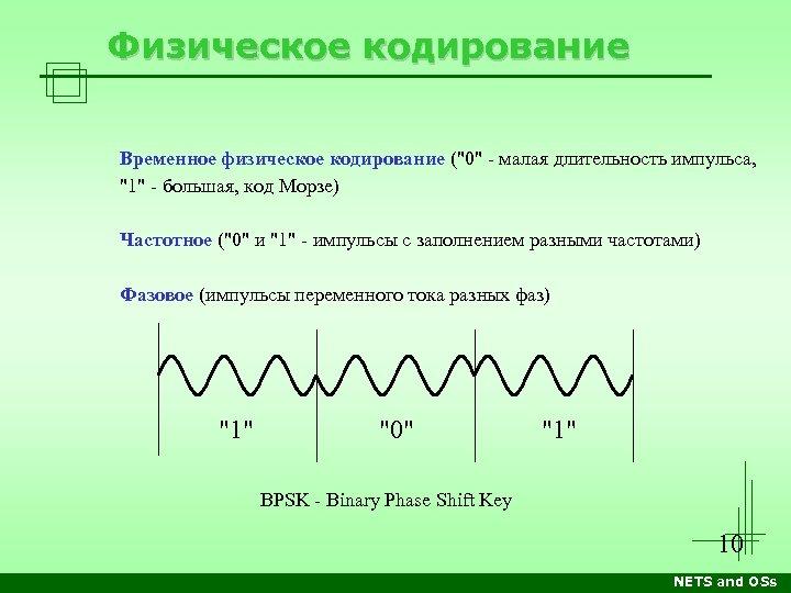 Физическое кодирование Временное физическое кодирование (