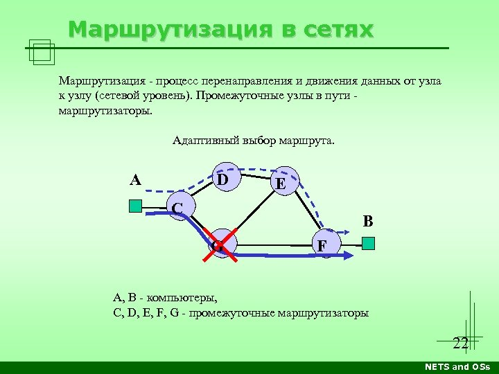 Маршрутизация в сетях Маршрутизация - процесс перенаправления и движения данных от узла к узлу