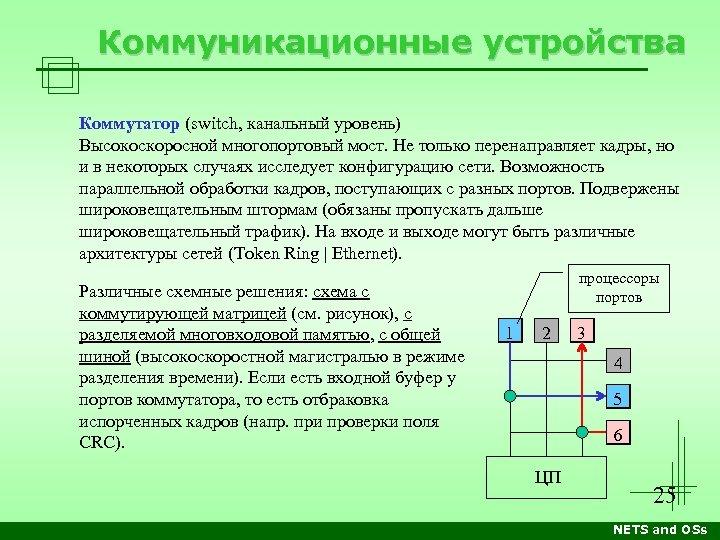 Коммуникационные устройства Коммутатор (switch, канальный уровень) Высокоскоросной многопортовый мост. Не только перенаправляет кадры, но