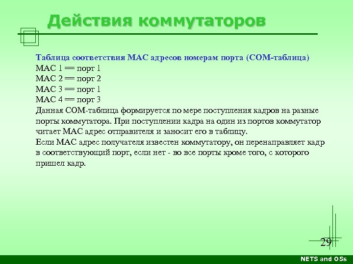 Действия коммутаторов Таблица соответствия MAC адресов номерам порта (COM-таблица) MAC 1 == порт 1