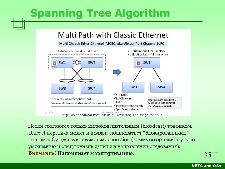 Spanning Tree Algorithm http: //bradhedlund. com/2010/05/07/setting-the-stage-for-trill/ Петли создаются только широковещательным (broadcast) трафиком. Unicast передача