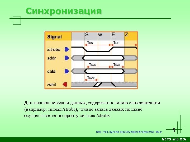 Синхронизация Для каналов передачи данных, содержащих линию синхронизации (например, сигнал /strobe), чтение запись данных