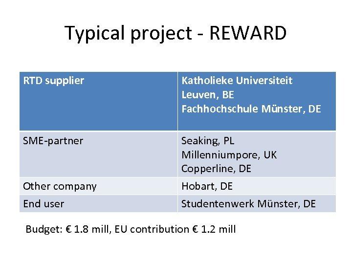 Typical project - REWARD RTD supplier Katholieke Universiteit Leuven, BE Fachhochschule Münster, DE SME-partner