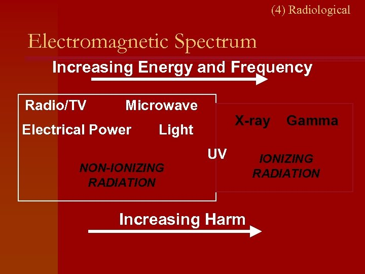 (4) Radiological Electromagnetic Spectrum Increasing Energy and Frequency Radio/TV Microwave Electrical Power X-ray Light