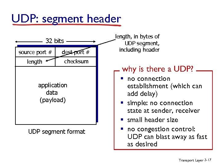 UDP: segment header 32 bits source port # dest port # length checksum application