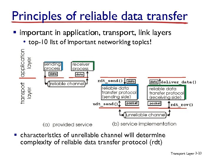 Principles of reliable data transfer § important in application, transport, link layers • top-10