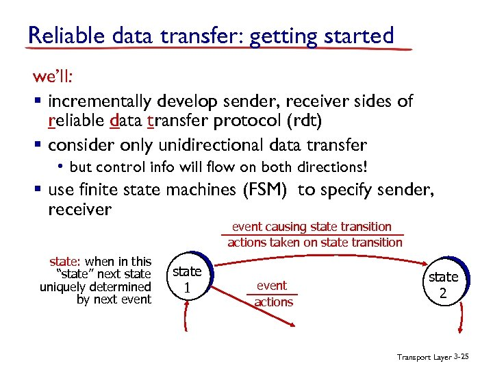 Reliable data transfer: getting started we'll: § incrementally develop sender, receiver sides of reliable