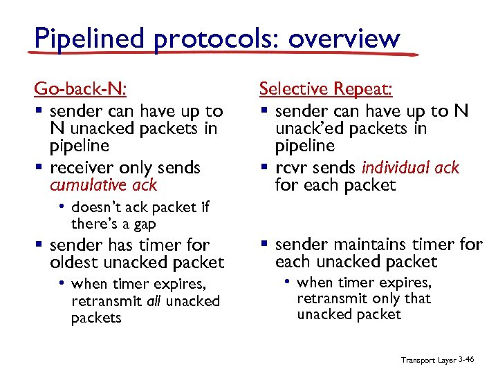 Pipelined protocols: overview Go-back-N: § sender can have up to N unacked packets in