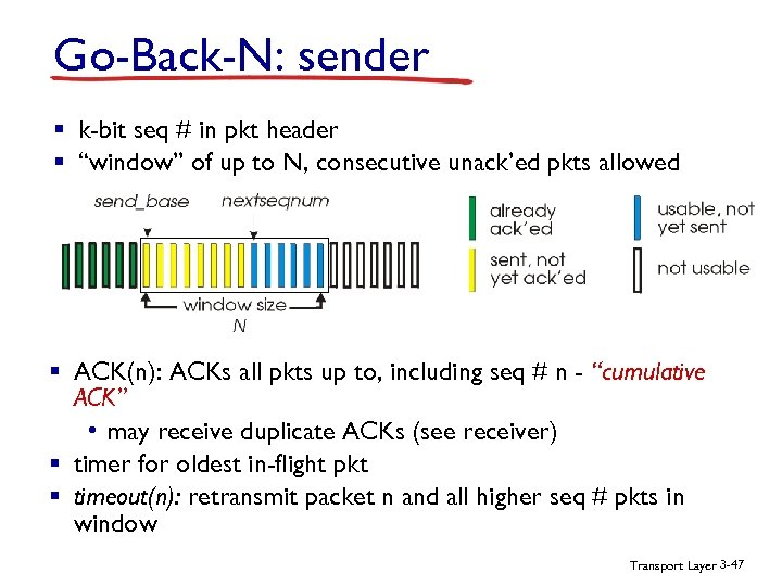 "Go-Back-N: sender § k-bit seq # in pkt header § ""window"" of up to"