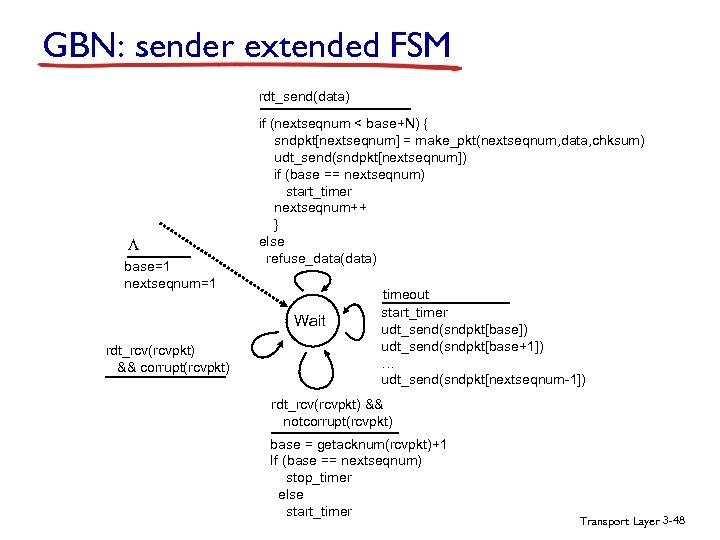 GBN: sender extended FSM rdt_send(data) L base=1 nextseqnum=1 if (nextseqnum < base+N) { sndpkt[nextseqnum]