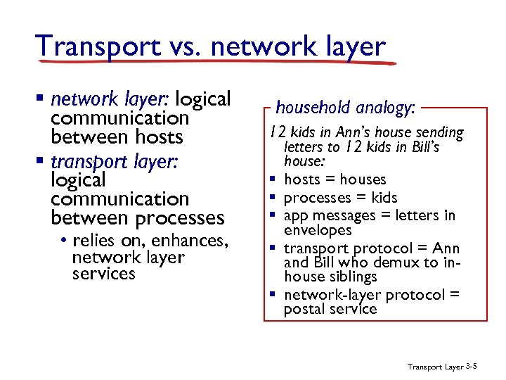 Transport vs. network layer § network layer: logical communication between hosts § transport layer: