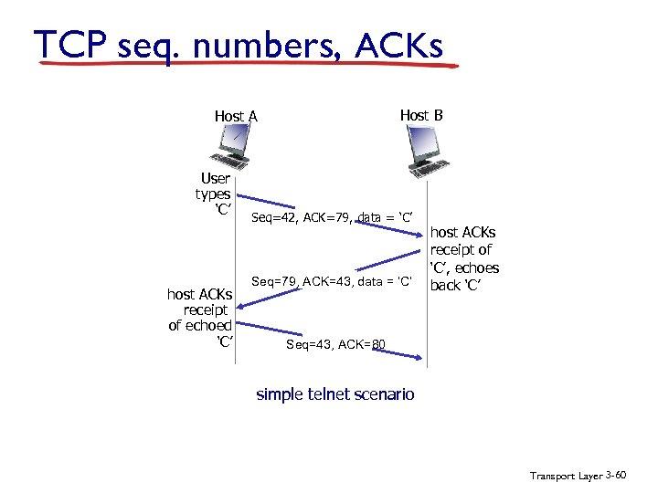 TCP seq. numbers, ACKs Host B Host A User types 'C' host ACKs receipt