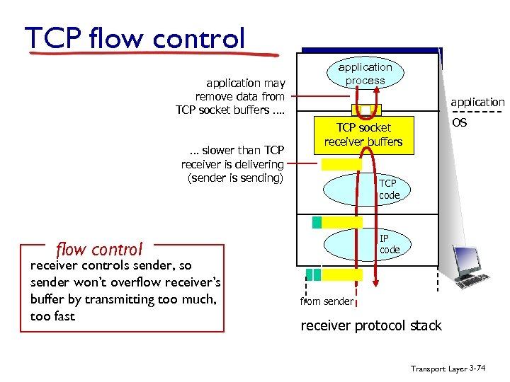 TCP flow control application may remove data from TCP socket buffers …. … slower