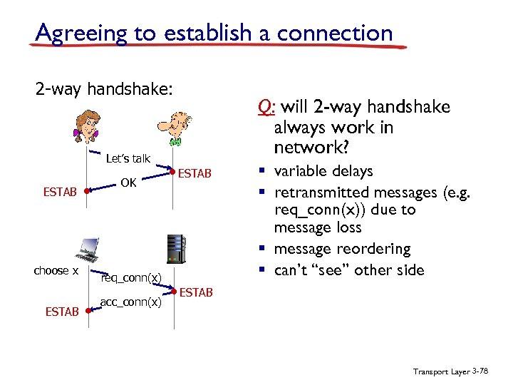 Agreeing to establish a connection 2 -way handshake: Q: will 2 -way handshake always