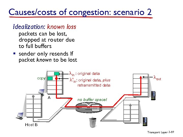 Causes/costs of congestion: scenario 2 Idealization: known loss packets can be lost, dropped at