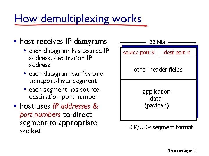 How demultiplexing works § host receives IP datagrams • each datagram has source IP