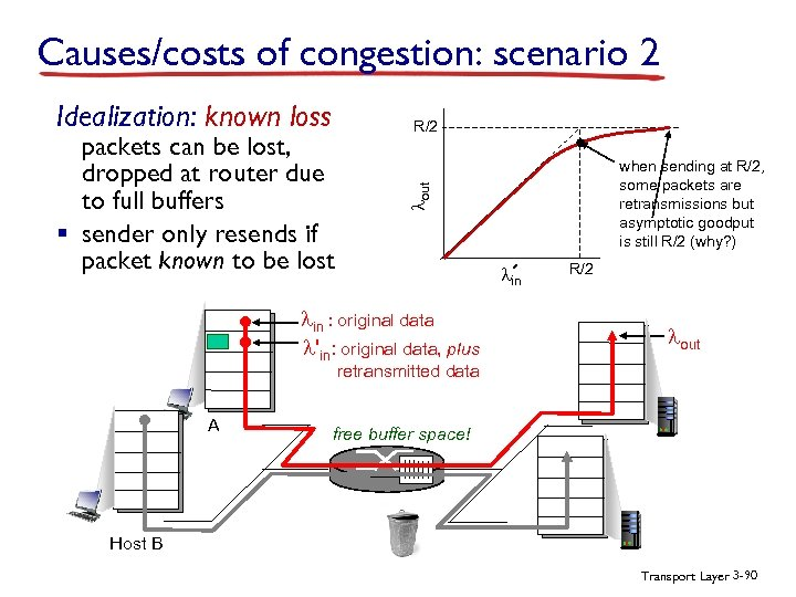 Causes/costs of congestion: scenario 2 packets can be lost, dropped at router due to