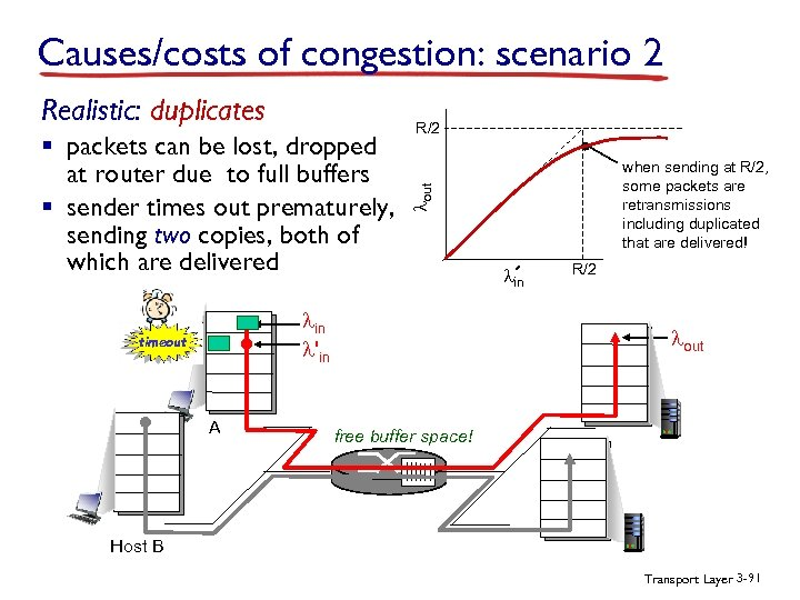 Causes/costs of congestion: scenario 2 § packets can be lost, dropped at router due