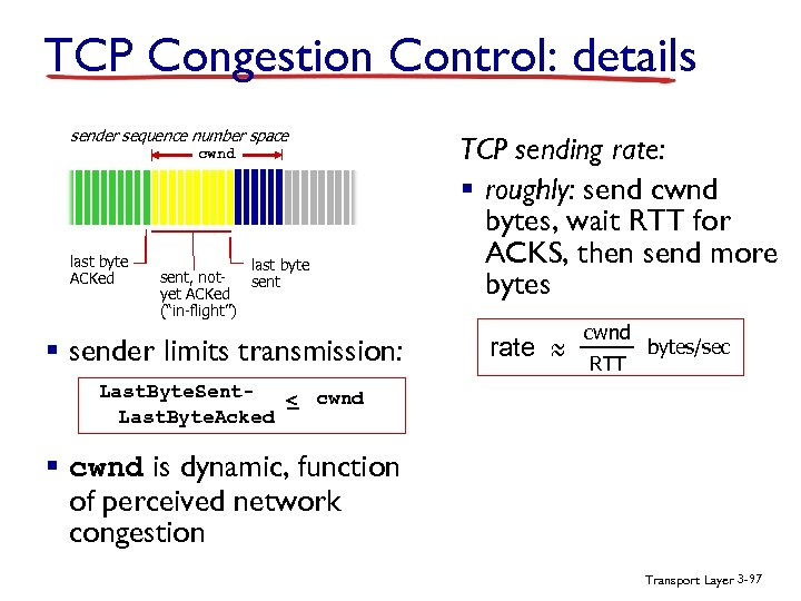 TCP Congestion Control: details sender sequence number space cwnd last byte ACKed last byte