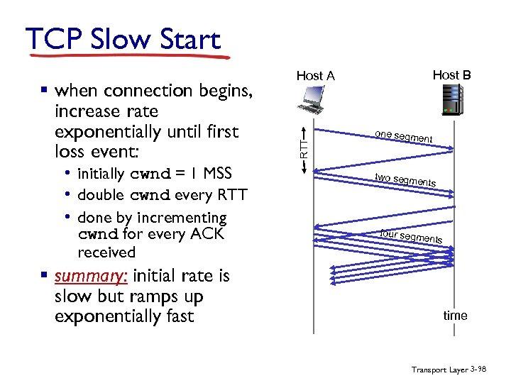 TCP Slow Start • initially cwnd = 1 MSS • double cwnd every RTT