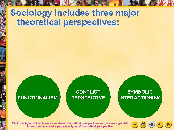 Sociology includes three major theoretical perspectives: FUNCTIONALISM 46 CONFLICT PERSPECTIVE SYMBOLIC INTERACTIONISM Click the