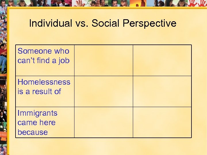 Individual vs. Social Perspective Someone who can't find a job Homelessness is a result