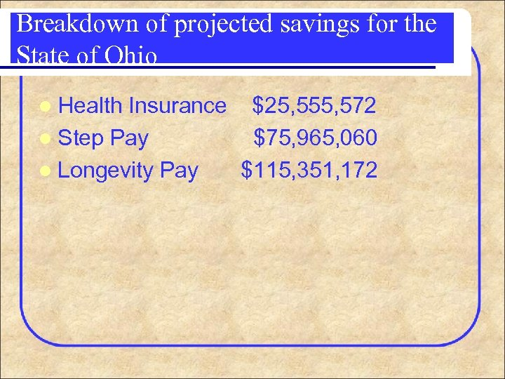 Breakdown of projected savings for the State of Ohio l Health Insurance $25, 555,