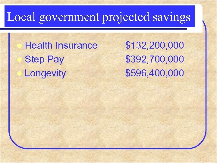 Local government projected savings l Health Insurance l Step Pay l Longevity $132, 200,