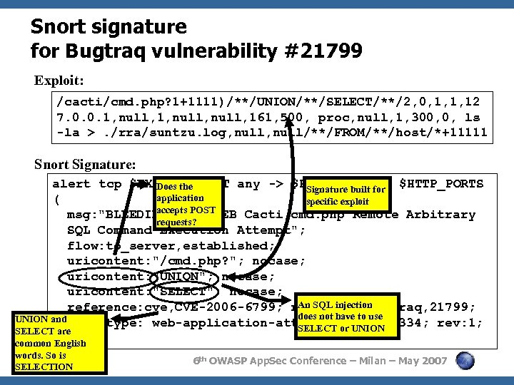 Snort signature for Bugtraq vulnerability #21799 Exploit: /cacti/cmd. php? 1+1111)/**/UNION/**/SELECT/**/2, 0, 1, 1, 12