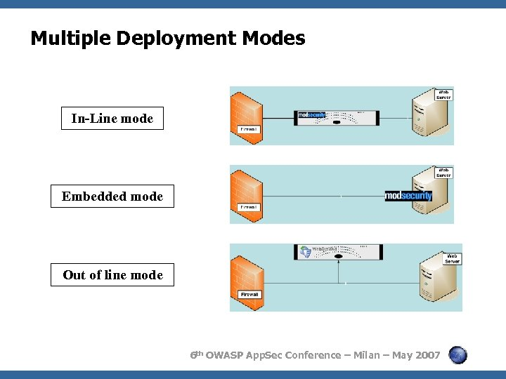 Multiple Deployment Modes In-Line mode Embedded mode Out of line mode 6 th OWASP