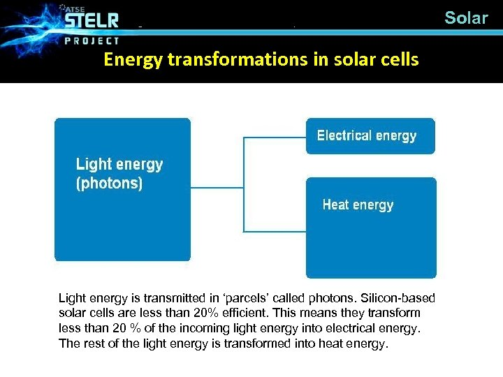 Solar Energy transformations in solar cells Light energy is transmitted in 'parcels' called photons.