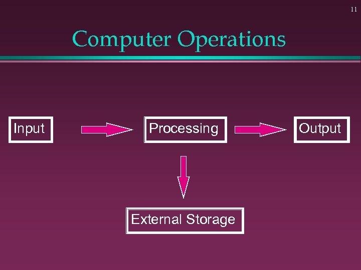 11 Computer Operations Input Processing External Storage Output