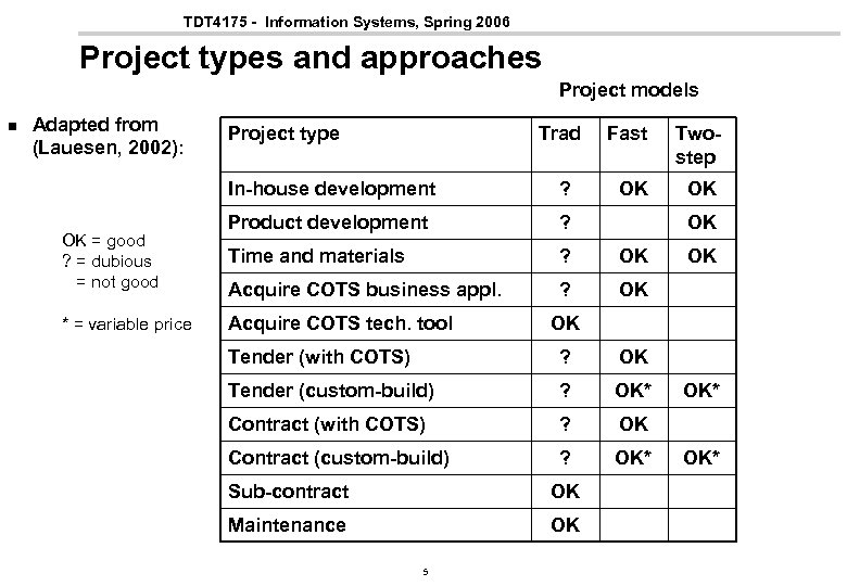 TDT 4175 - Information Systems, Spring 2006 Project types and approaches Project models n