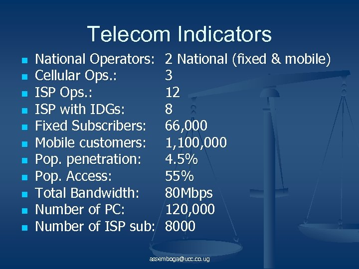 Telecom Indicators n n n National Operators: Cellular Ops. : ISP with IDGs: Fixed