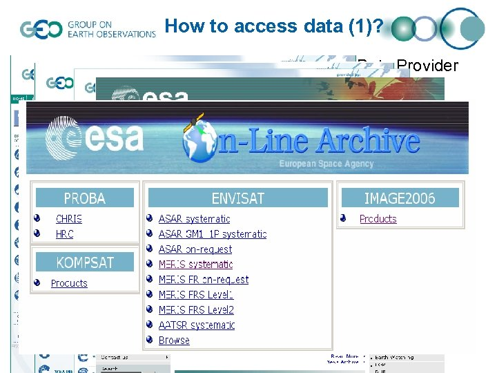 How to access data (1)? • Example: User searching for Floods data – Data