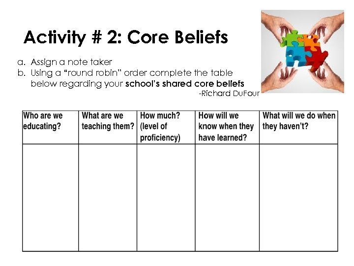"""Activity # 2: Core Beliefs a. Assign a note taker b. Using a """"round"""