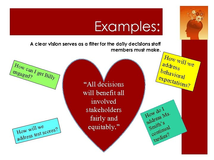 Examples: A clear vision serves as a filter for the daily decisions staff members