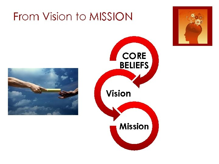 From Vision to MISSION CORE BELIEFS Vision Mission