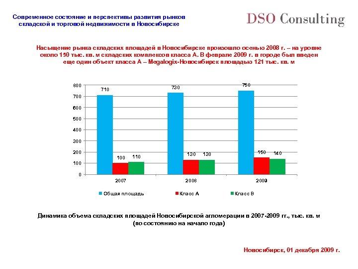 Современное состояние и перспективы развития рынков складской и торговой недвижимости в Новосибирске Насыщение рынка