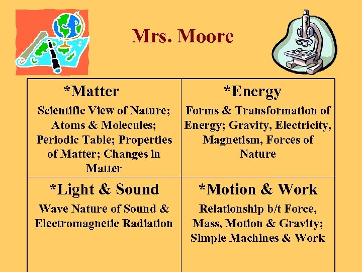 Mrs. Moore *Matter *Energy Scientific View of Nature; Atoms & Molecules; Periodic Table; Properties