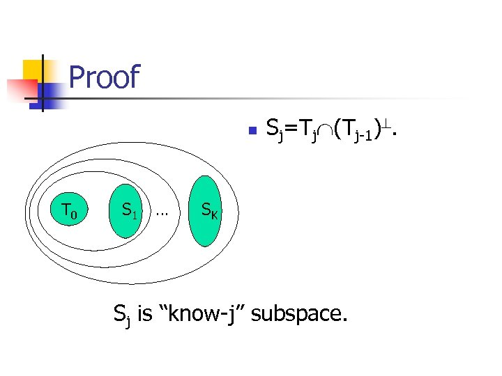 "Proof n T 0 S 1 … Sj=Tj (Tj-1). SK Sj is ""know-j"" subspace."