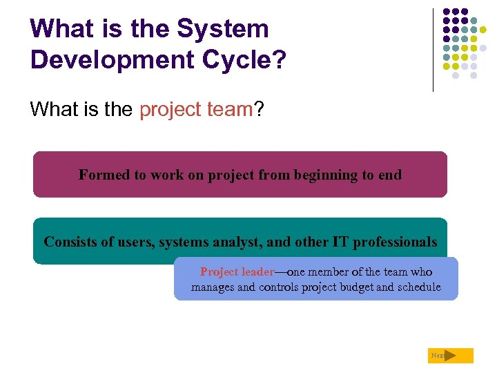 xacc 210 system development life cycle paper Richard jackson xacc 210 november 7, 2014 richard vincent accounting information system requirements planning - project management objectives and techniques - the very first phase of a accounting information system development is planning the project.