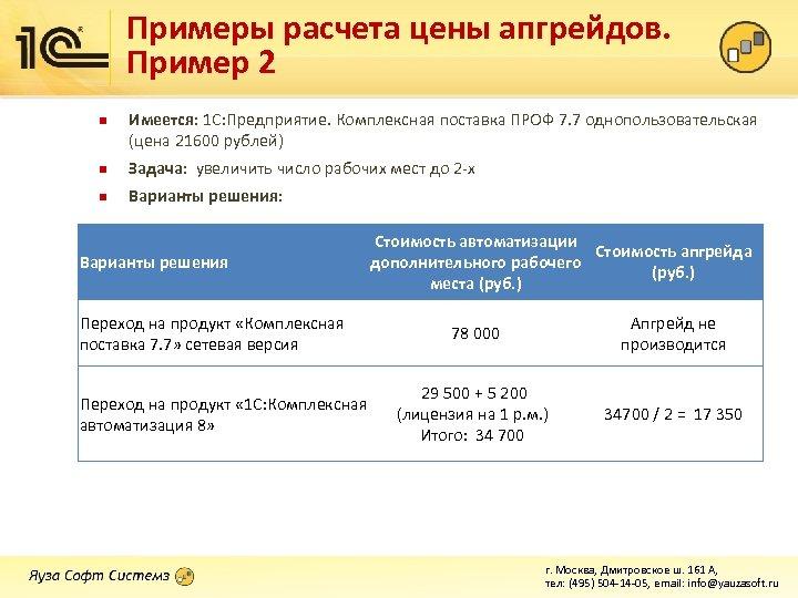 Примеры расчета цены апгрейдов. Пример 2 n Имеется: 1 С: Предприятие. Комплексная поставка ПРОФ