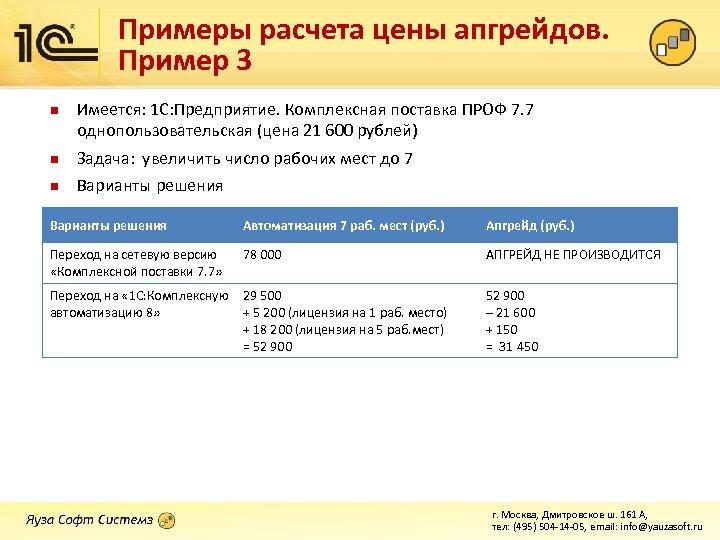 Примеры расчета цены апгрейдов. Пример 3 n Имеется: 1 С: Предприятие. Комплексная поставка ПРОФ