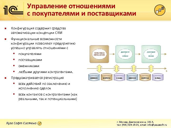 Управление отношениями с покупателями и поставщиками n n Конфигурация содержит средства автоматизации концепции CRM