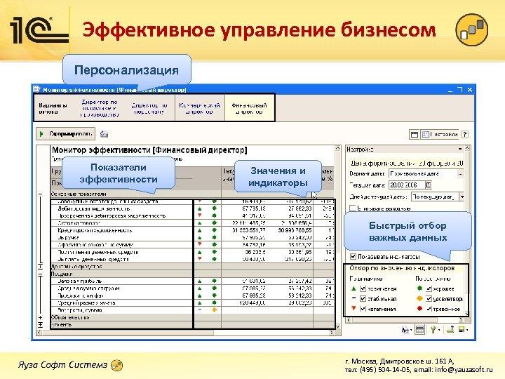Эффективное управление бизнесом Персонализация Показатели эффективности Значения и индикаторы Быстрый отбор важных данных г.
