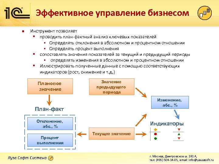 Эффективное управление бизнесом n Инструмент позволяет § проводить план-фактный анализ ключевых показателей § Определять