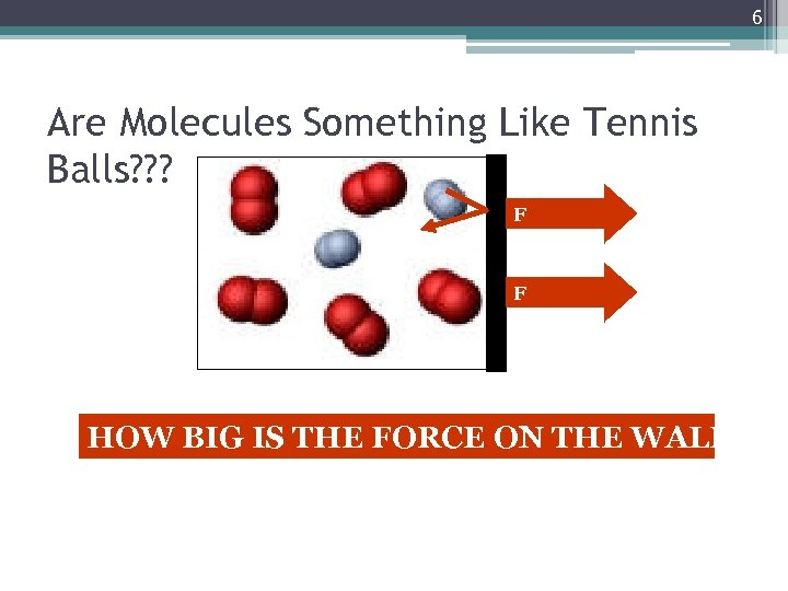 6 Are Molecules Something Like Tennis Balls? ? ? F F HOW BIG IS